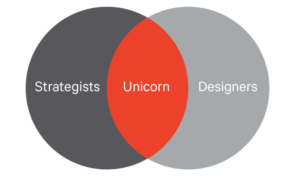 strategistsdesigners_02